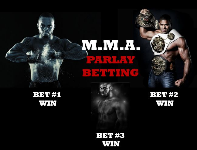 MMA Parlay Betting - How to Bet UFC Parlays
