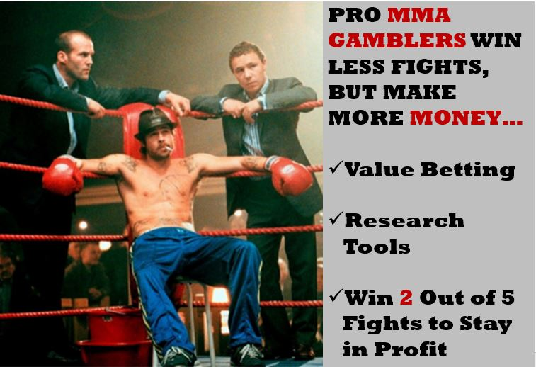 MMA Gambler
