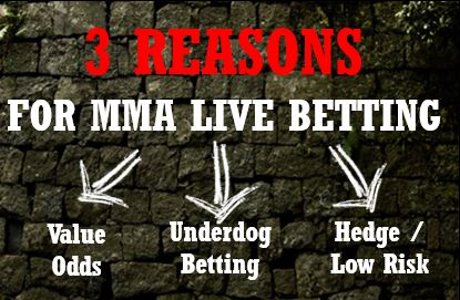 MMA Live Betting